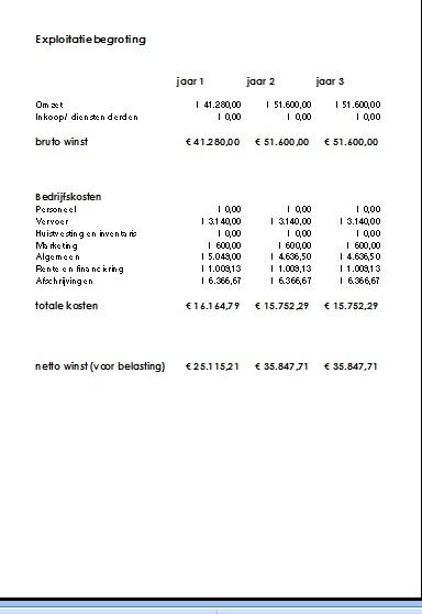 Voorbeeld Exploitatiebegroting inzien en Downloaden