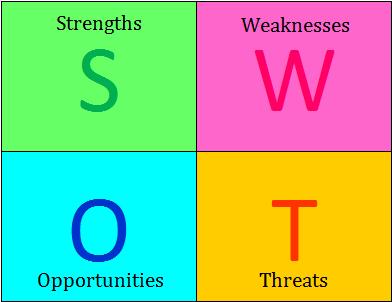 concurrentie analyse voorbeeld